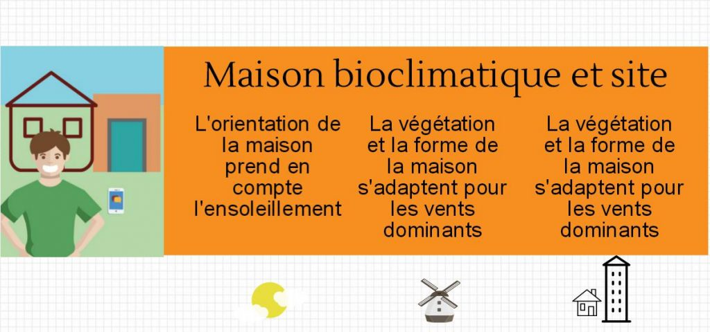 conception bioclimatique 2