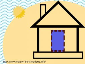 besoin de protection solaire