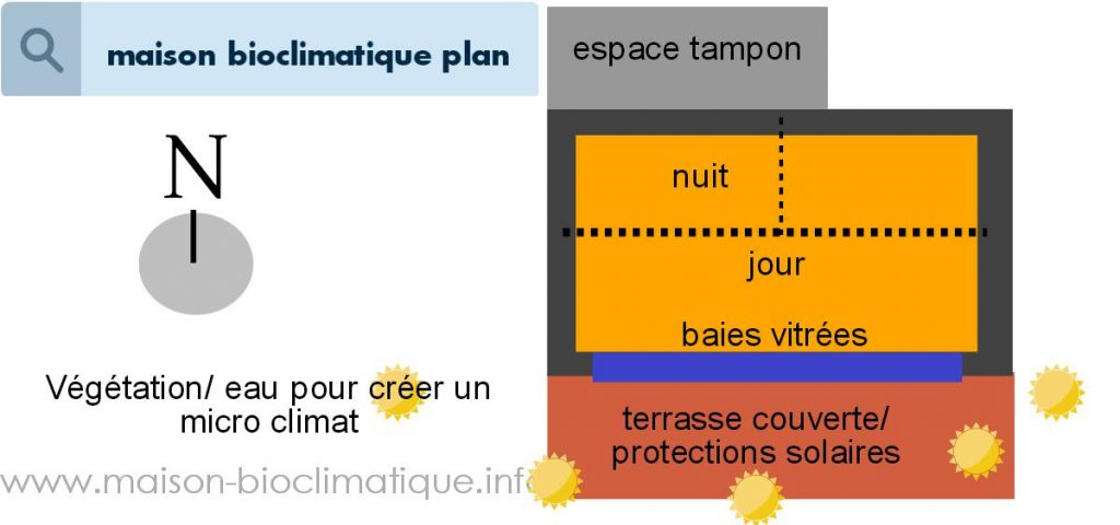 maison-bioclimatique-plan (18)