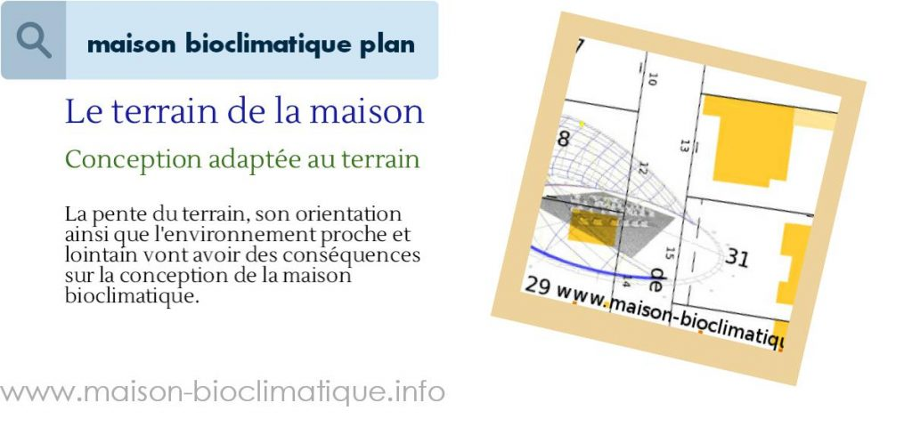 maison-bioclimatique-plan (3)